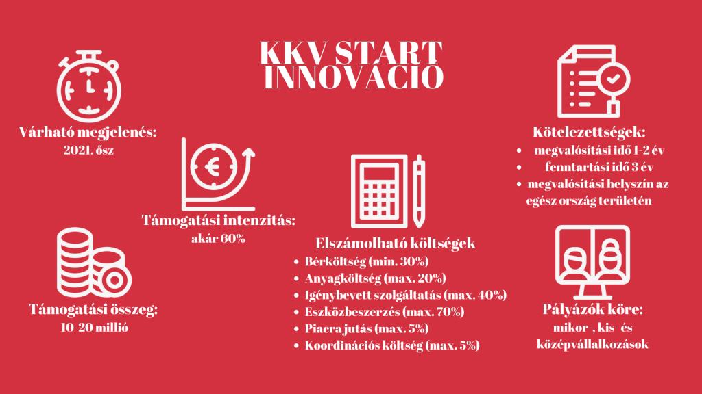 pályázatírás innováció